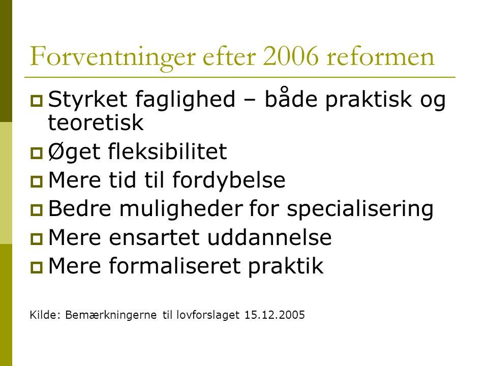 Forventninger efter 2006 reformen