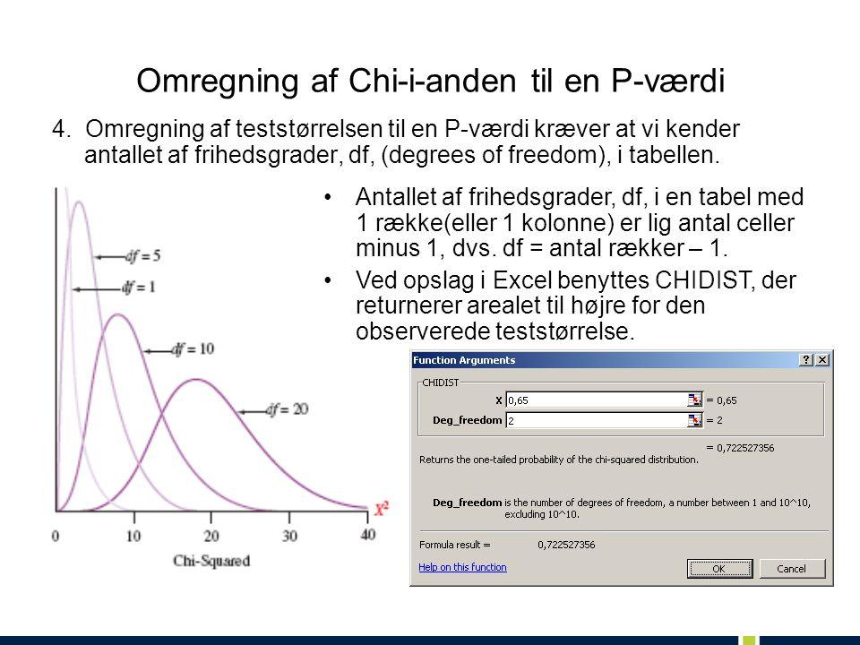 Omregning af Chi-i-anden til en P-værdi
