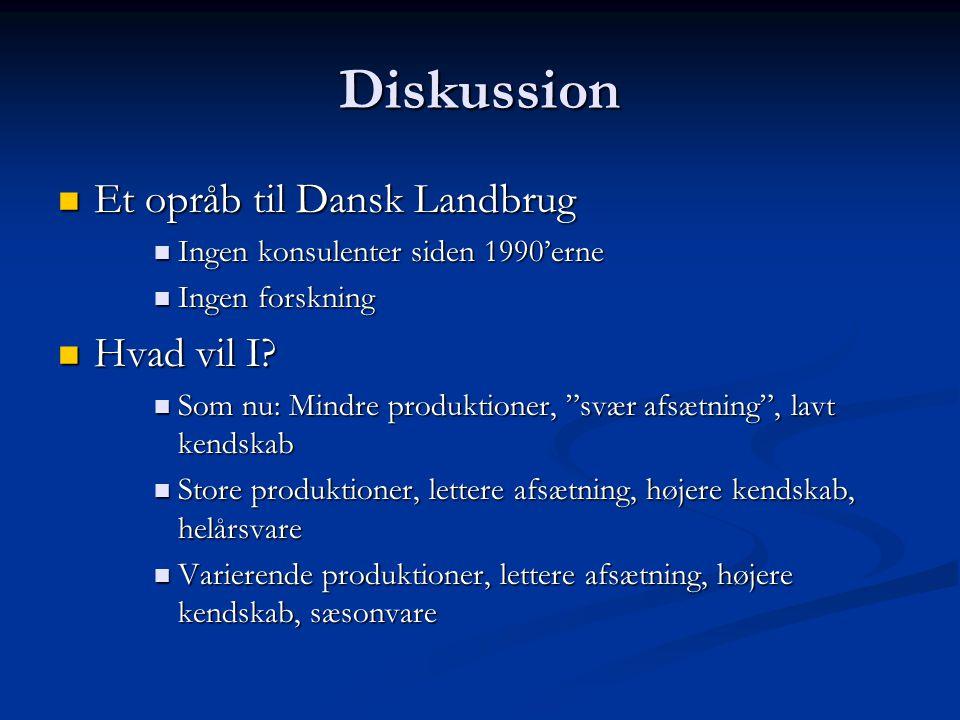 Diskussion Et opråb til Dansk Landbrug Hvad vil I