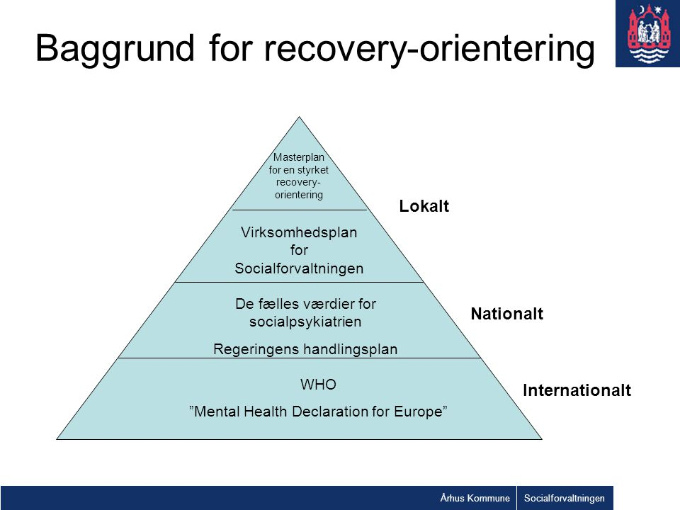 Baggrund for recovery-orientering