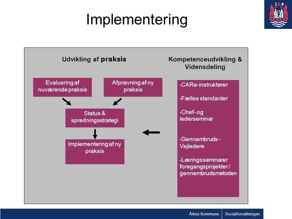 Kompetenceudvikling &