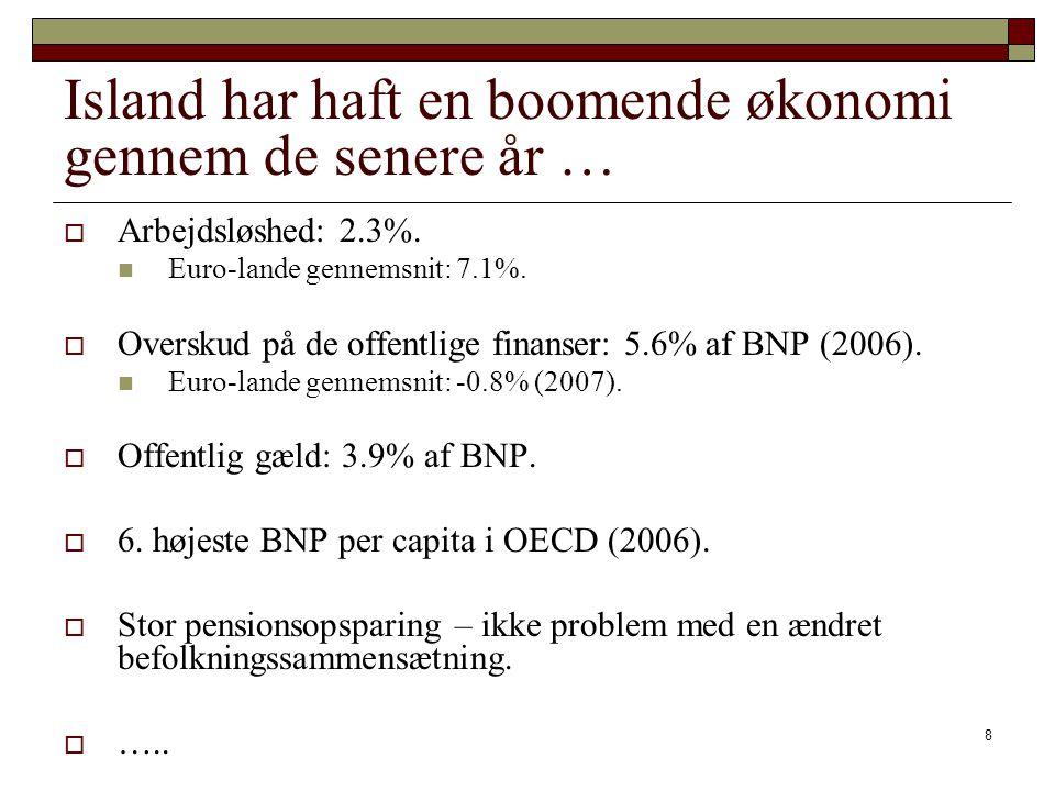 Island har haft en boomende økonomi gennem de senere år …