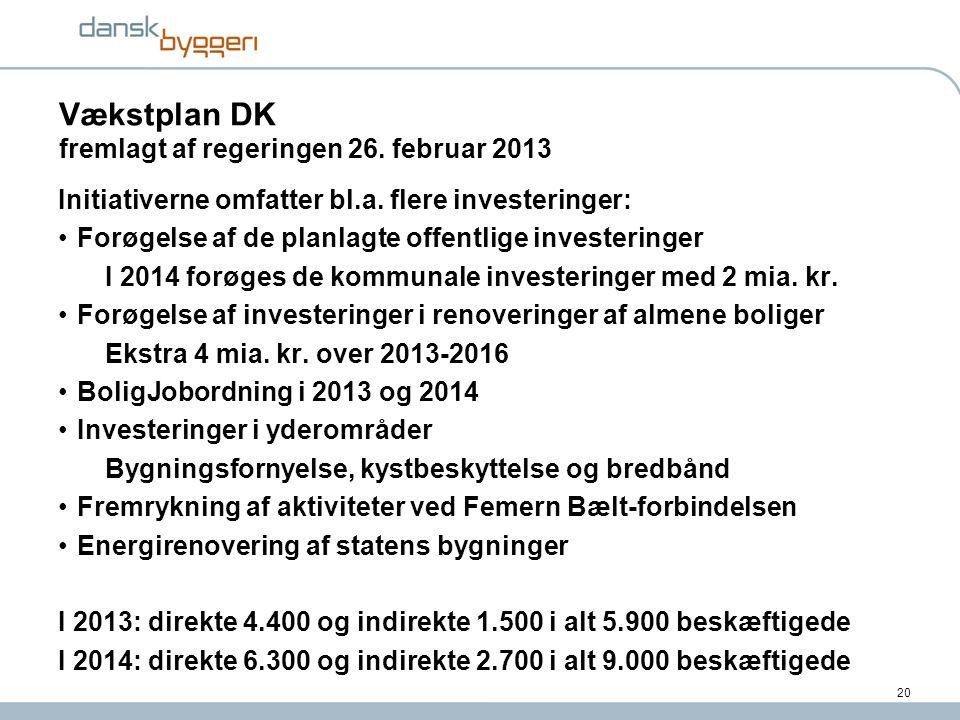 Vækstplan DK fremlagt af regeringen 26. februar 2013