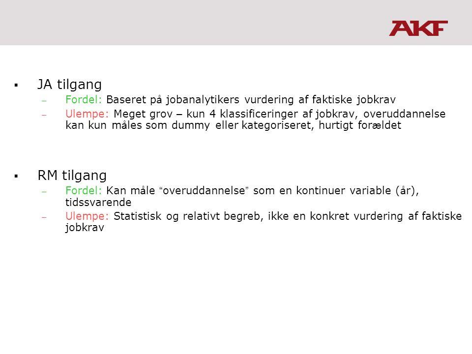 JA tilgang Fordel: Baseret på jobanalytikers vurdering af faktiske jobkrav.
