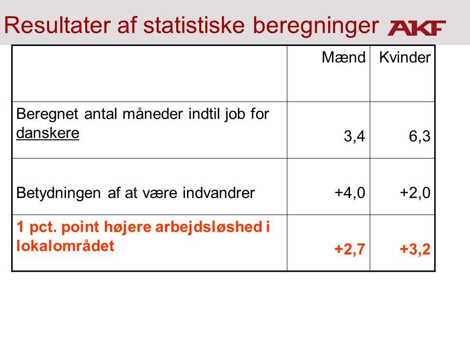 Resultater af statistiske beregninger