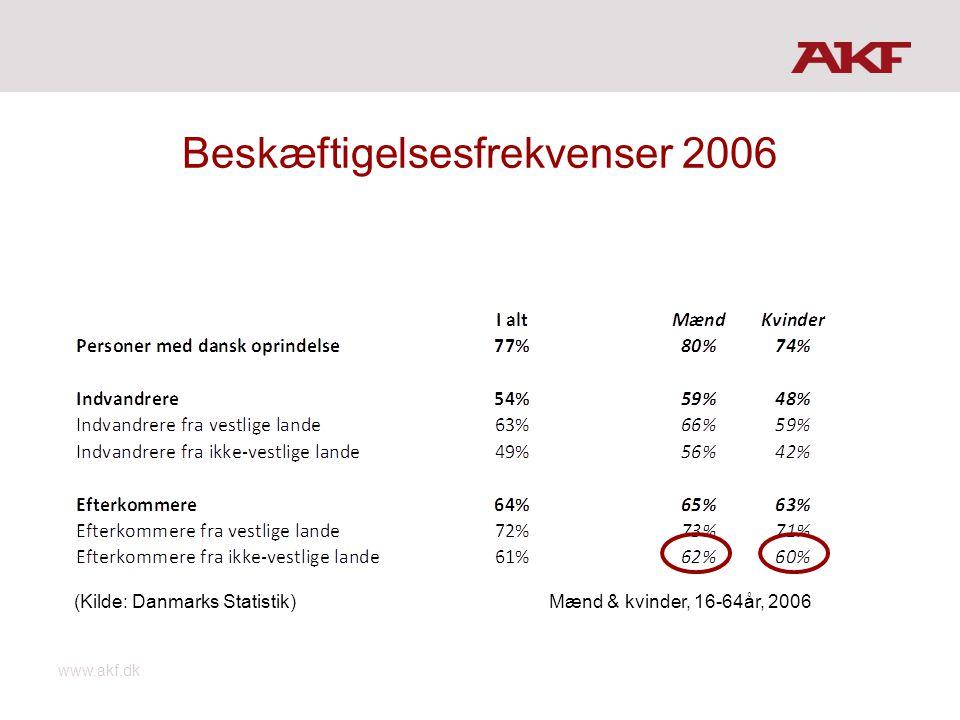 Beskæftigelsesfrekvenser 2006