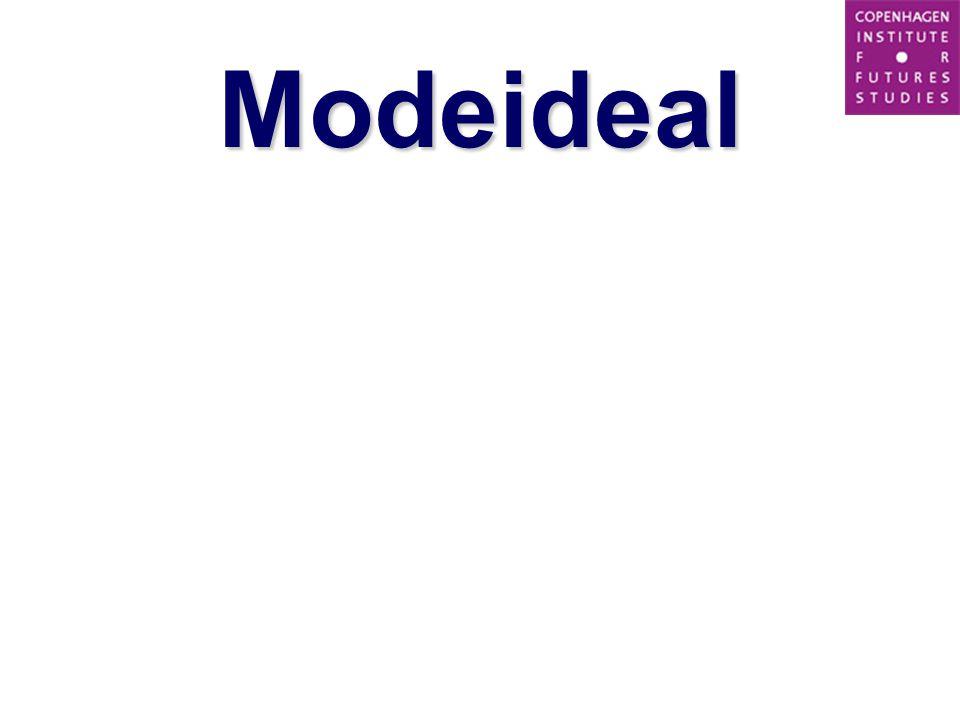 Modeideal
