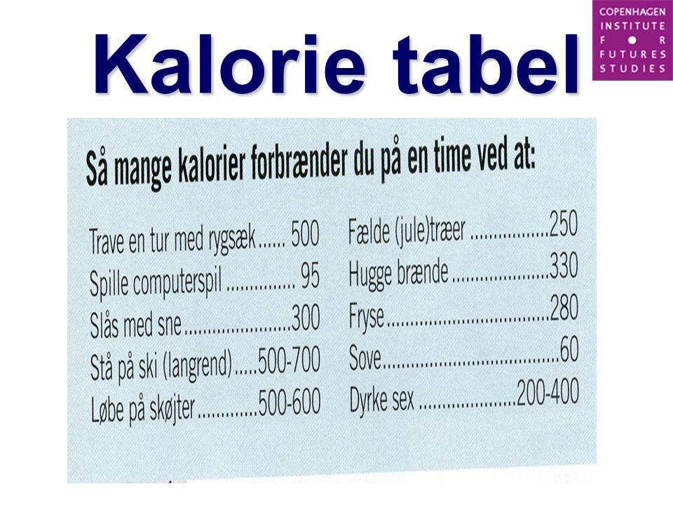 Kalorie tabel
