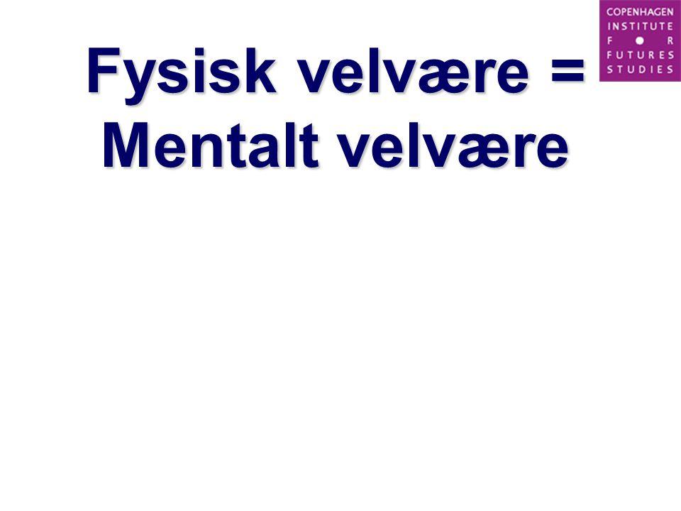 Fysisk velvære = Mentalt velvære