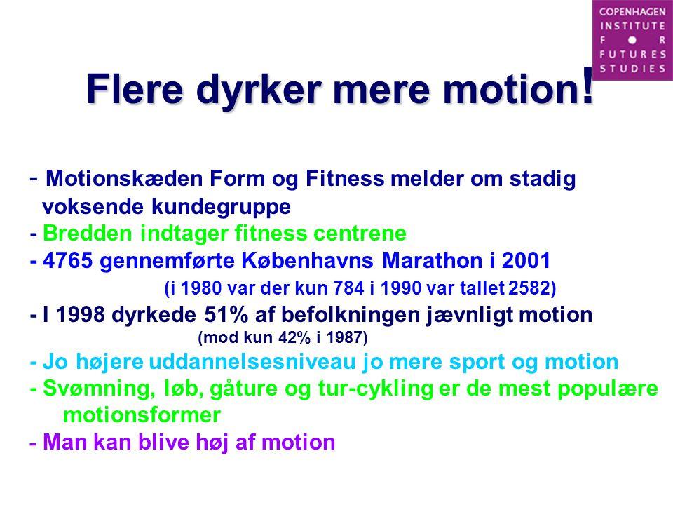 Flere dyrker mere motion!