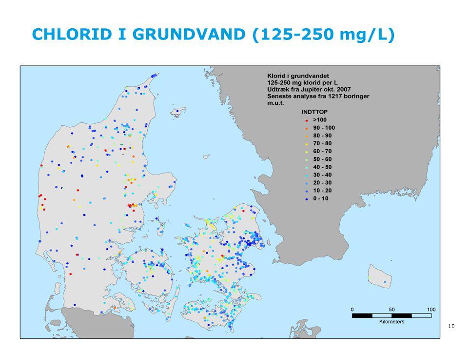 CHLORID I GRUNDVAND (125-250 mg/L)
