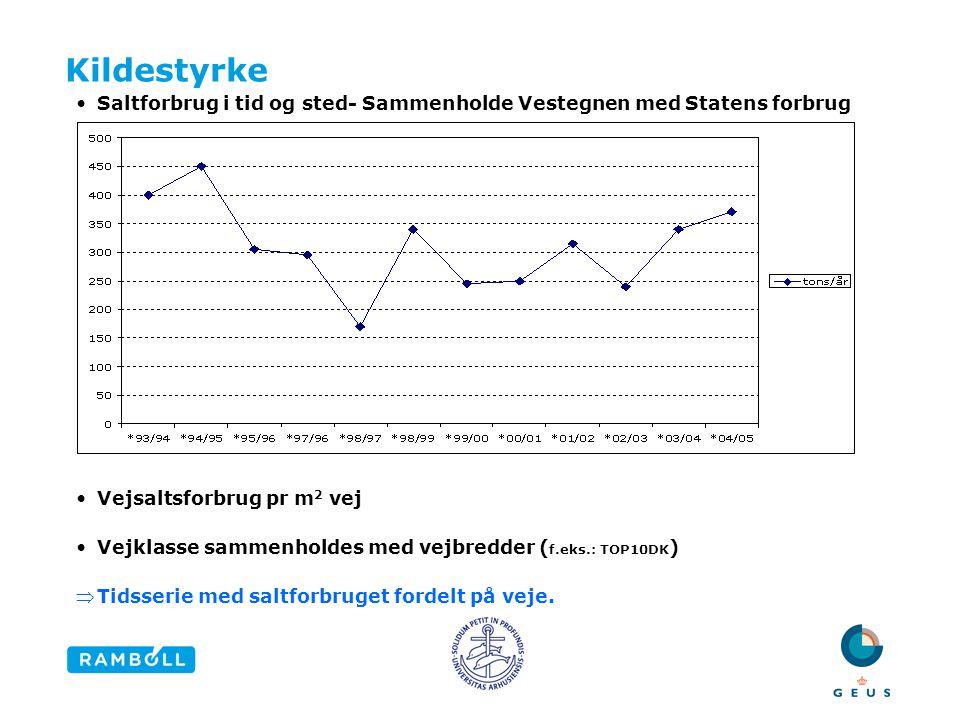 Kildestyrke Saltforbrug i tid og sted- Sammenholde Vestegnen med Statens forbrug. Vejsaltsforbrug pr m2 vej.