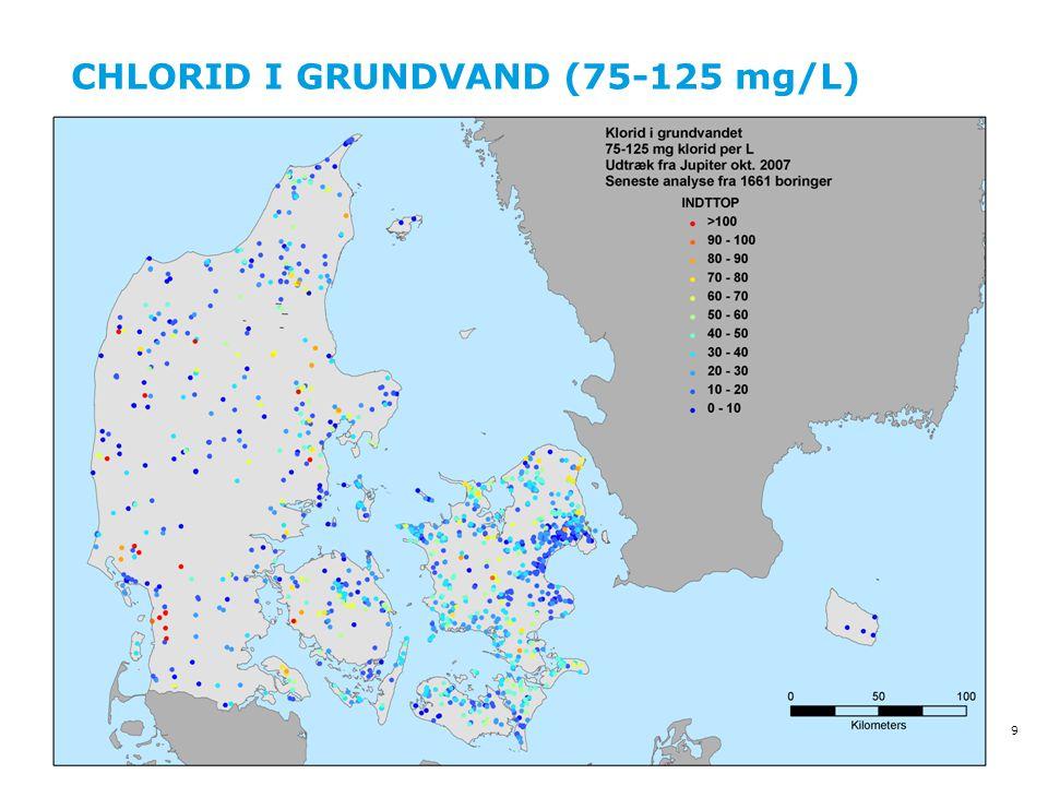 CHLORID I GRUNDVAND (75-125 mg/L)