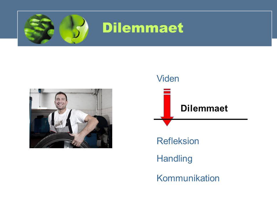 Dilemmaet Viden Dilemmaet Refleksion Handling Kommunikation