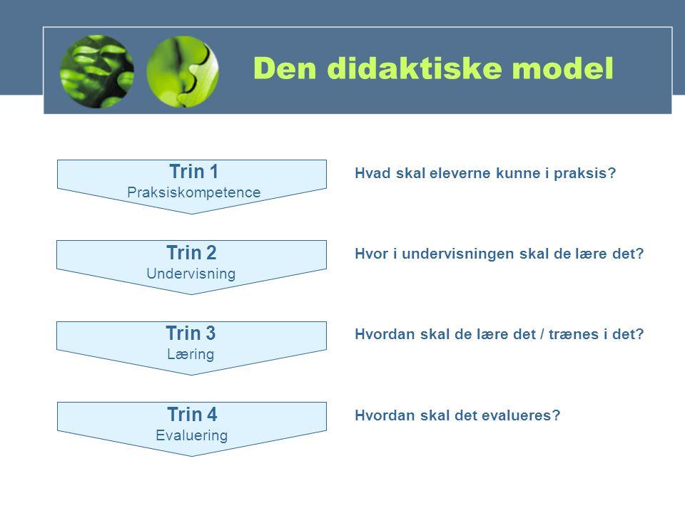 Den didaktiske model Trin 1 Trin 2 Trin 3 Trin 4