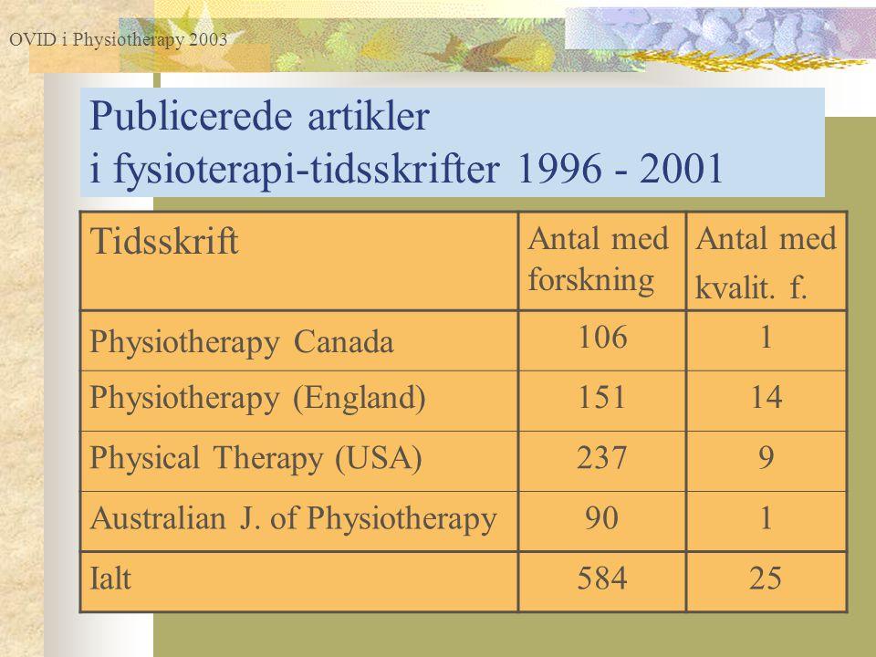 Publicerede artikler i fysioterapi-tidsskrifter 1996 - 2001