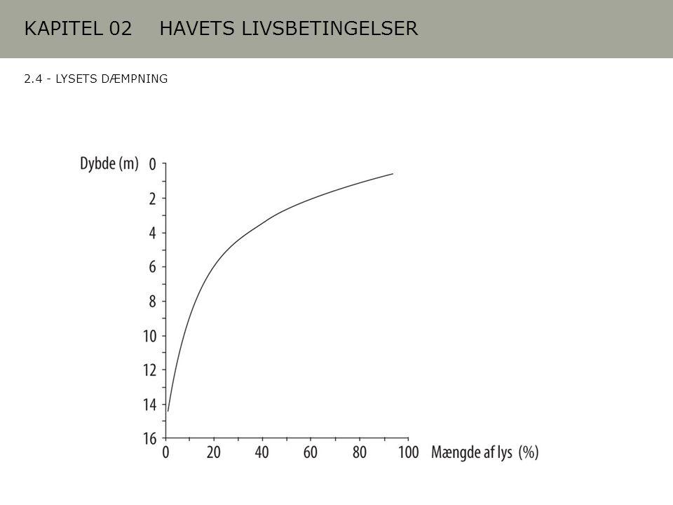 KAPITEL 02 HAVETS LIVSBETINGELSER