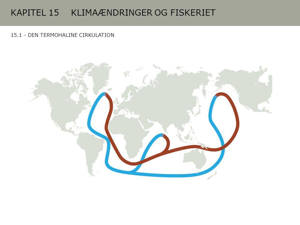 KAPITEL 15 KLIMAÆNDRINGER OG FISKERIET