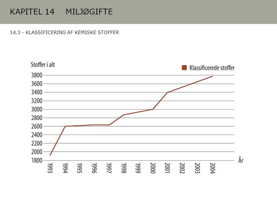 KAPITEL 14 MILJØGIFTE 14.3 - KLASSIFICERING AF KEMISKE STOFFER