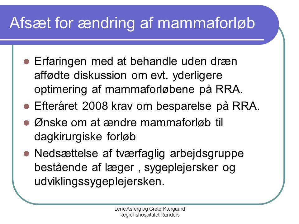 Afsæt for ændring af mammaforløb