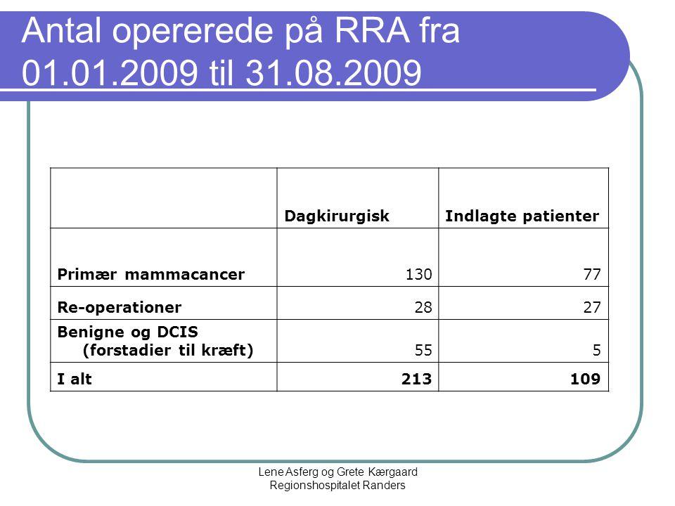 Antal opererede på RRA fra 01.01.2009 til 31.08.2009