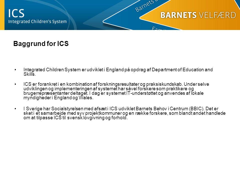 Baggrund for ICS Integrated Children System er udviklet i England på opdrag af Department of Education and Skills.
