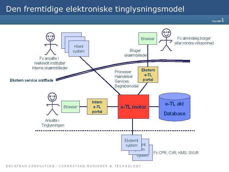 Den fremtidige elektroniske tinglysningsmodel