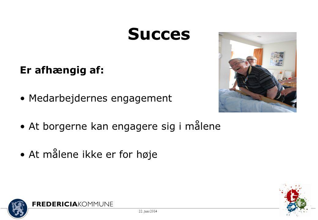 Succes Er afhængig af: Medarbejdernes engagement