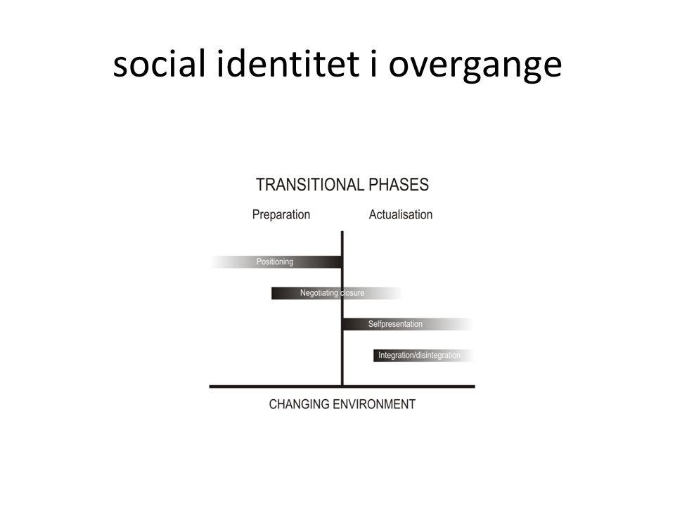 social identitet i overgange