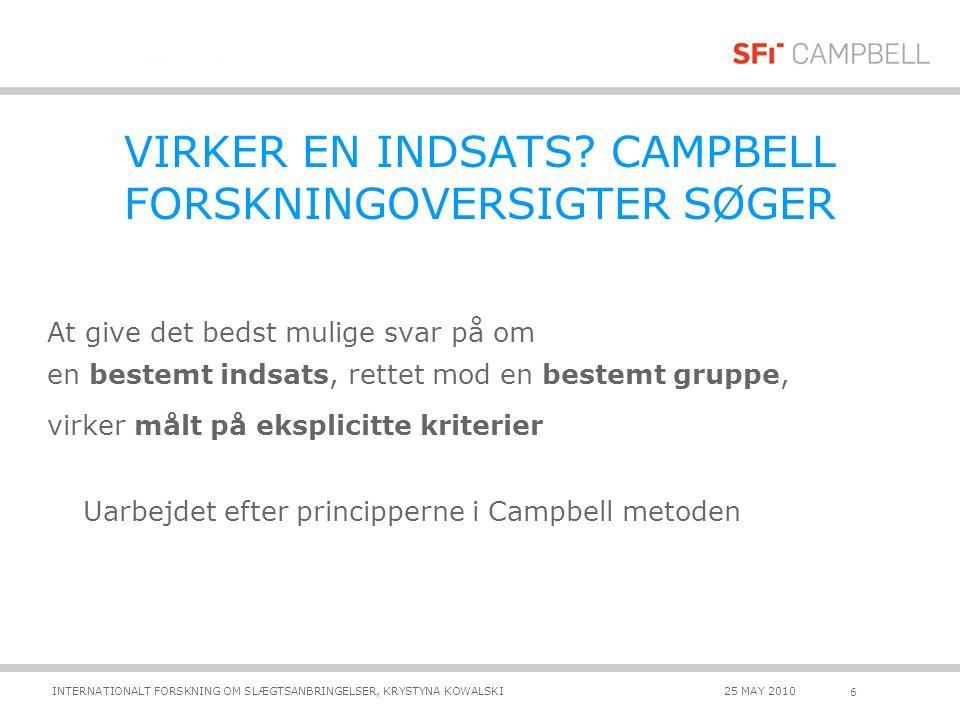 VIRKER EN INDSATS CAMPBELL FORSKNINGOVERSIGTER SØGER