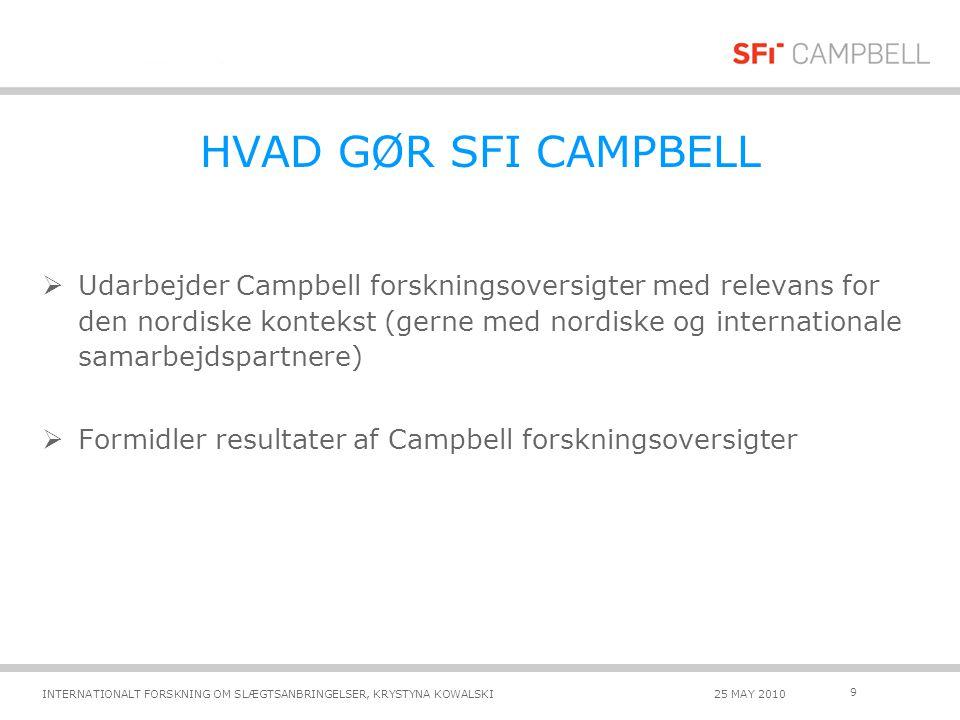 HVAD GØR SFI CAMPBELL