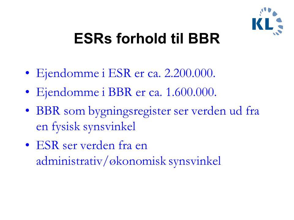 ESRs forhold til BBR Ejendomme i ESR er ca. 2.200.000.