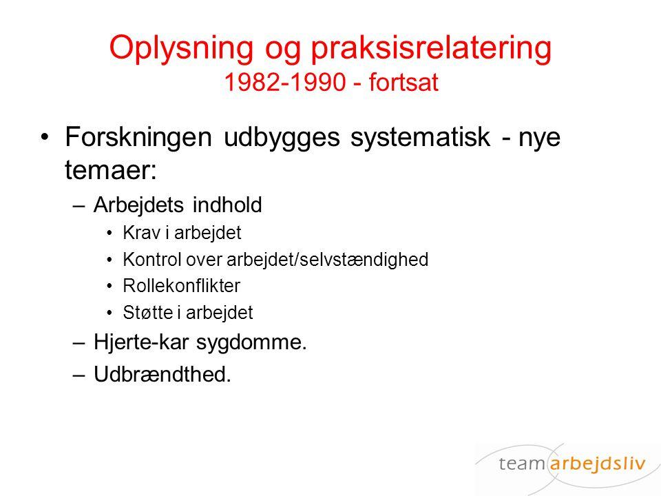 Oplysning og praksisrelatering 1982-1990 - fortsat
