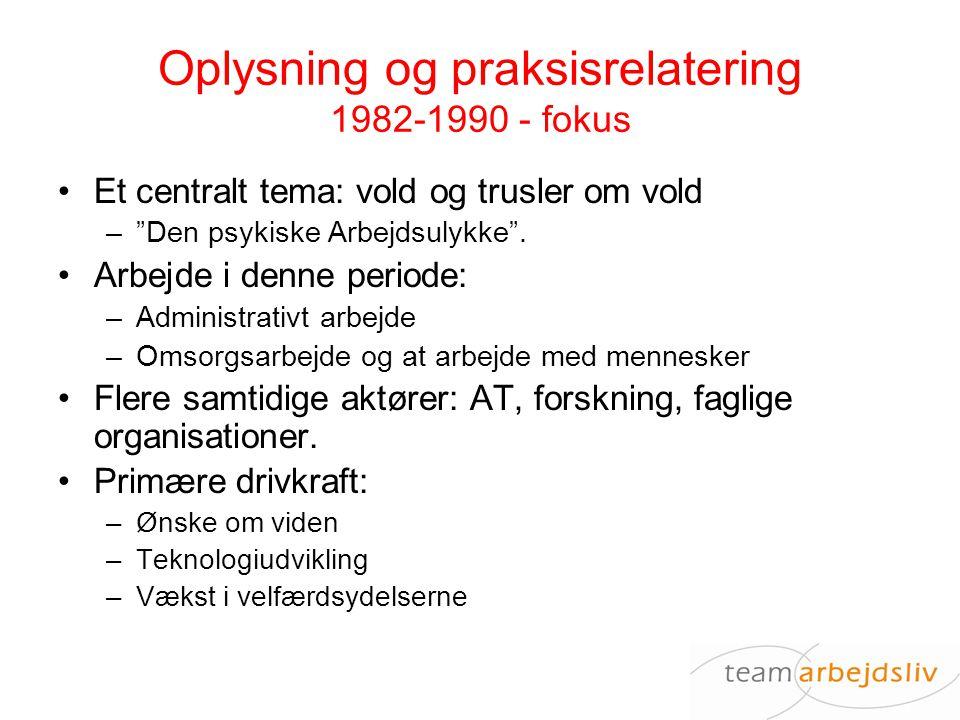 Oplysning og praksisrelatering 1982-1990 - fokus