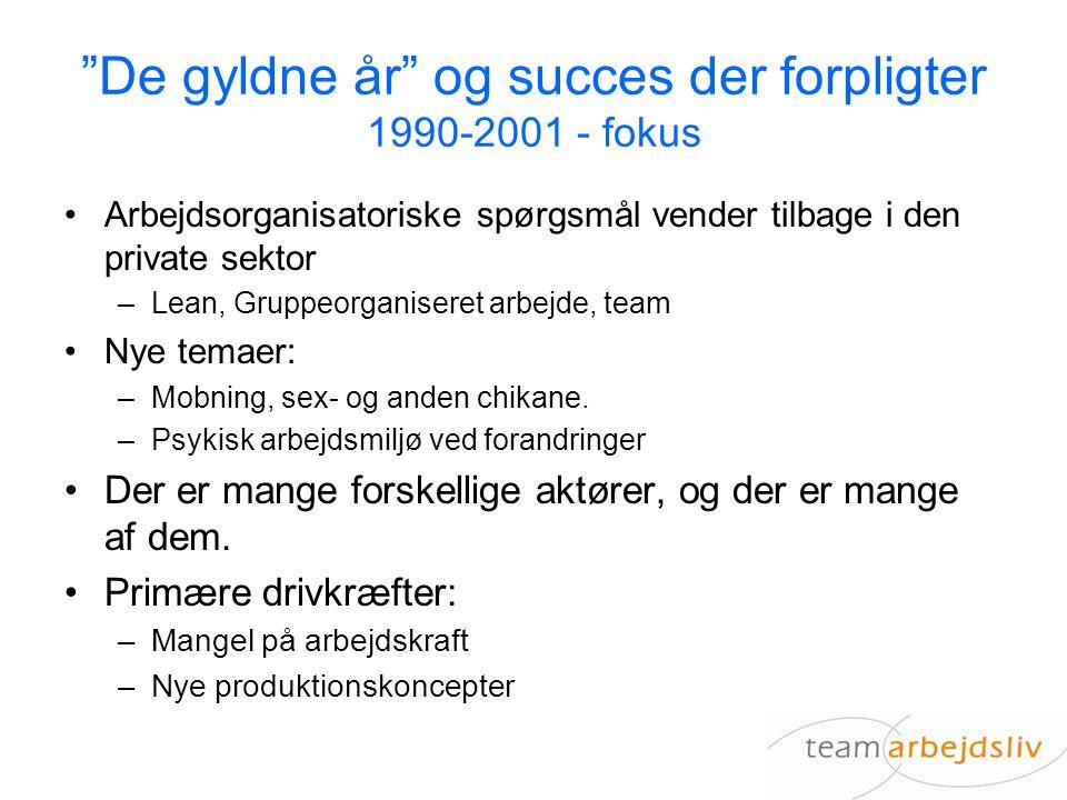 De gyldne år og succes der forpligter 1990-2001 - fokus