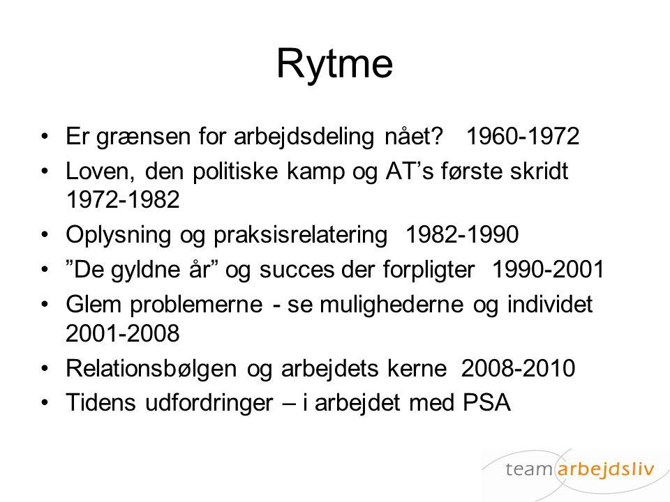 Rytme Er grænsen for arbejdsdeling nået 1960-1972