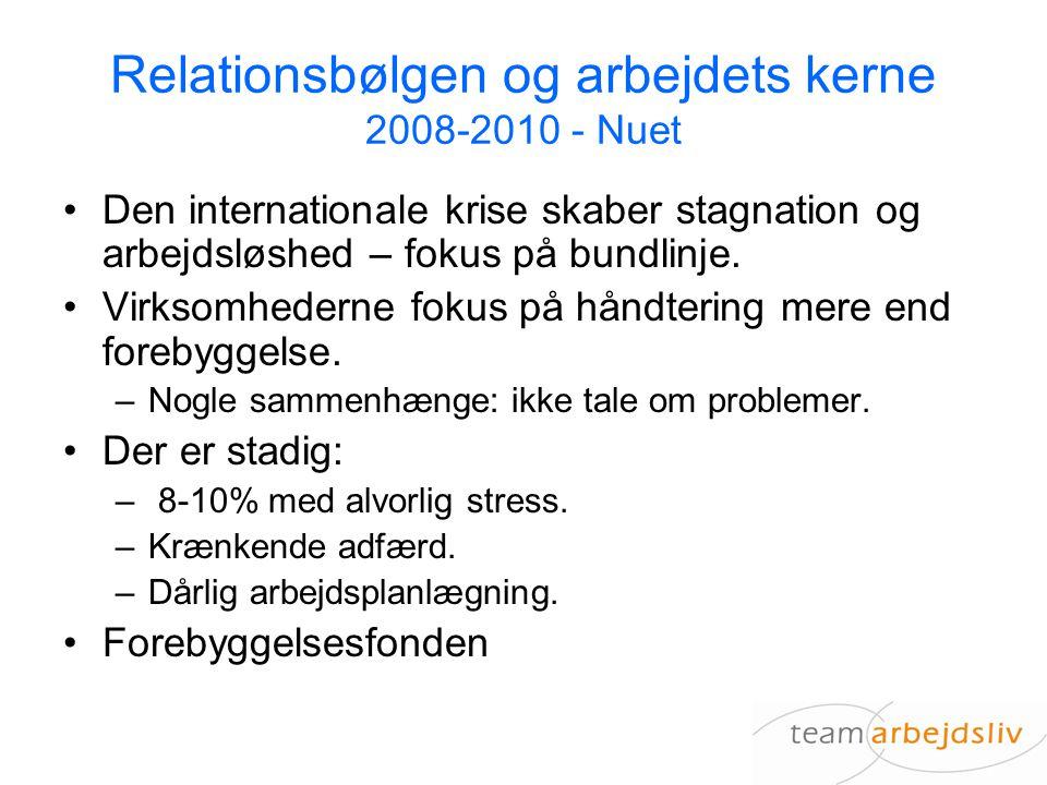 Relationsbølgen og arbejdets kerne 2008-2010 - Nuet