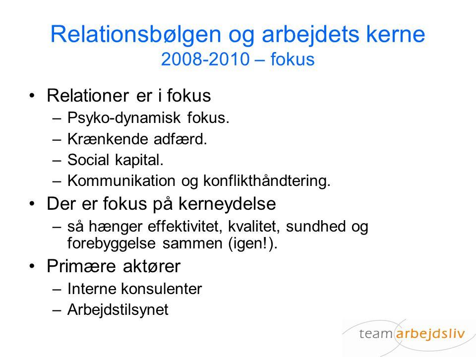 Relationsbølgen og arbejdets kerne 2008-2010 – fokus
