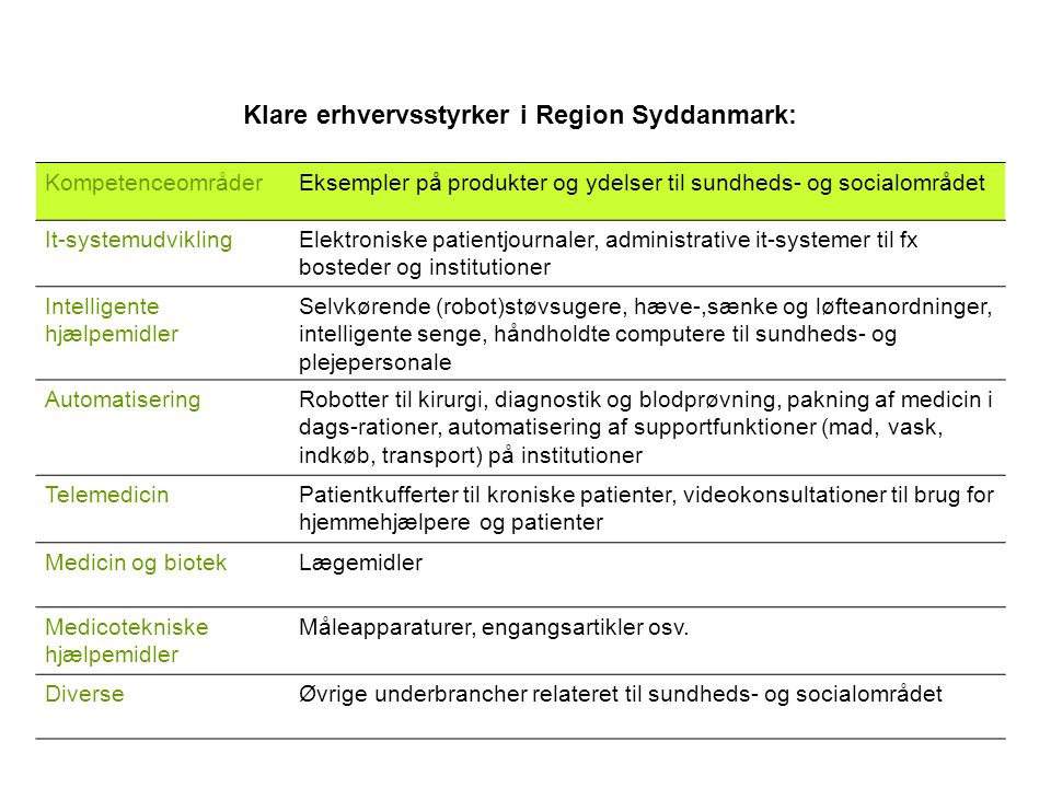 Klare erhvervsstyrker i Region Syddanmark: