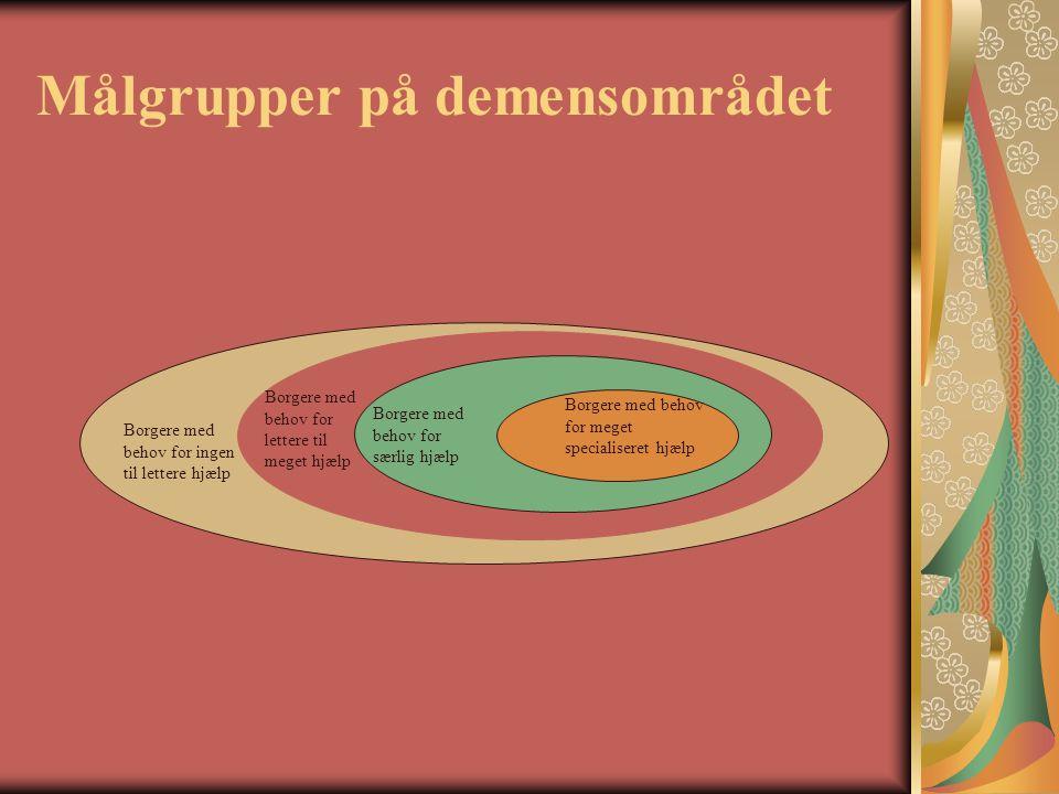 Målgrupper på demensområdet
