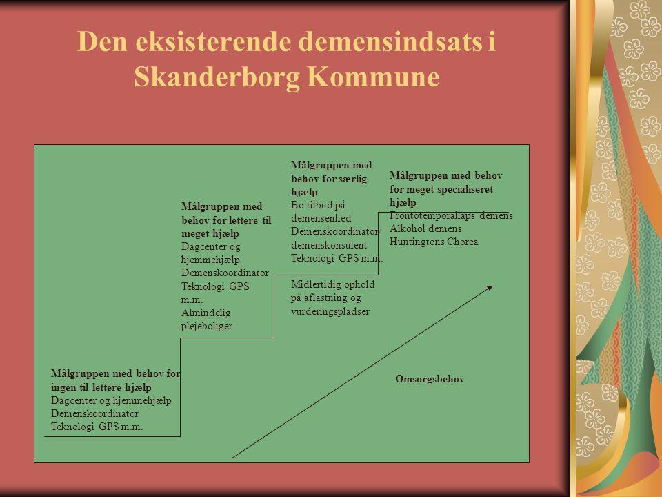 Den eksisterende demensindsats i Skanderborg Kommune