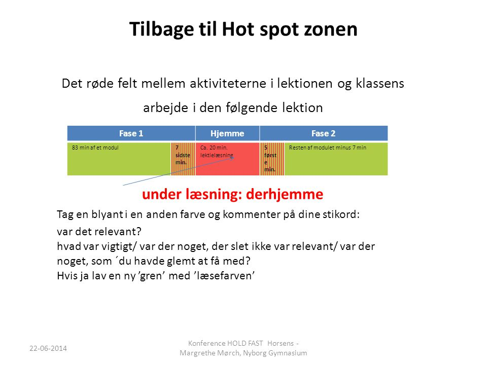 Tilbage til Hot spot zonen