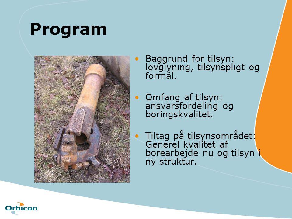 Program Baggrund for tilsyn: lovgivning, tilsynspligt og formål.