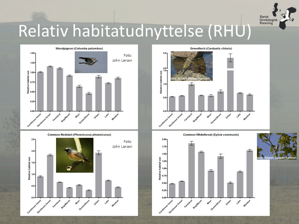 Relativ habitatudnyttelse (RHU)