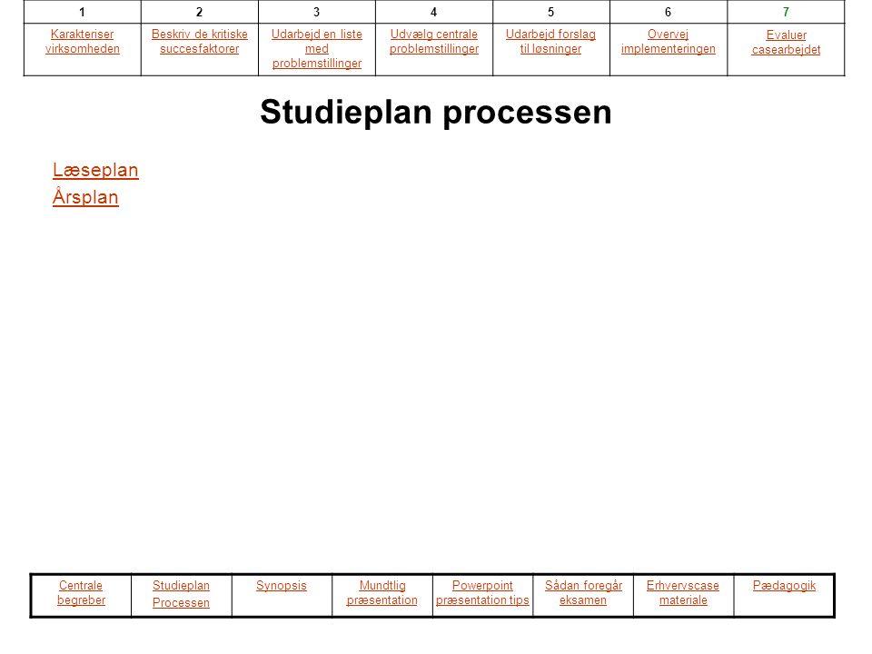Studieplan processen Læseplan Årsplan