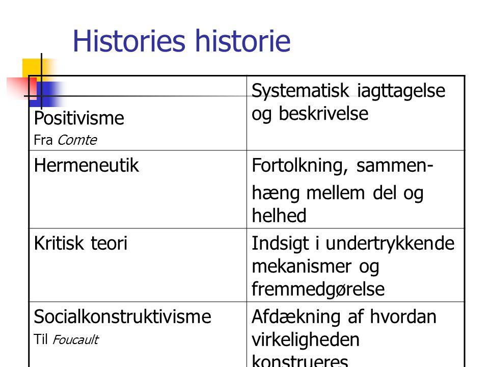 Histories historie Positivisme Systematisk iagttagelse og beskrivelse