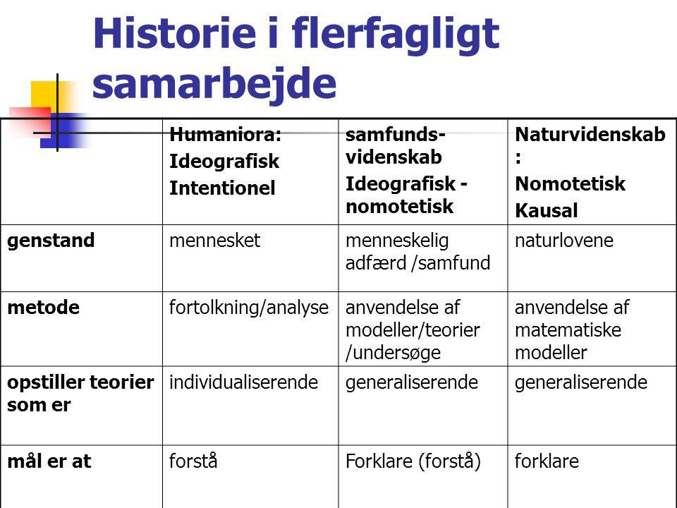 Historie i flerfagligt samarbejde