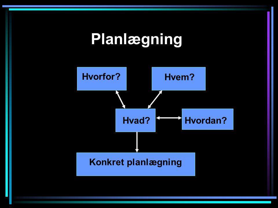 Planlægning Hvorfor Hvem Hvad Hvordan Konkret planlægning
