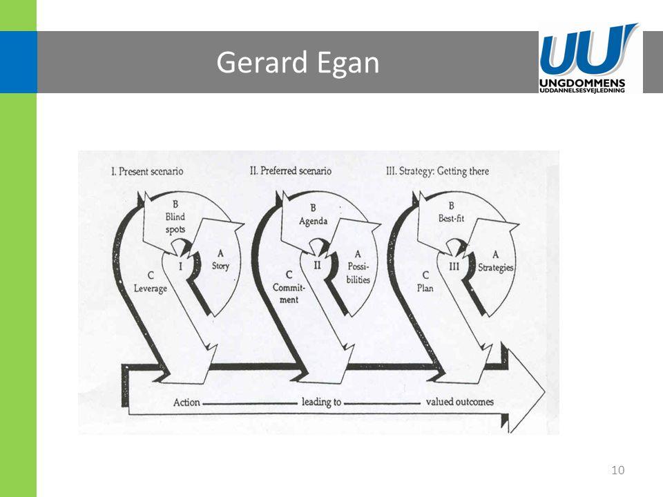 Gerard Egan