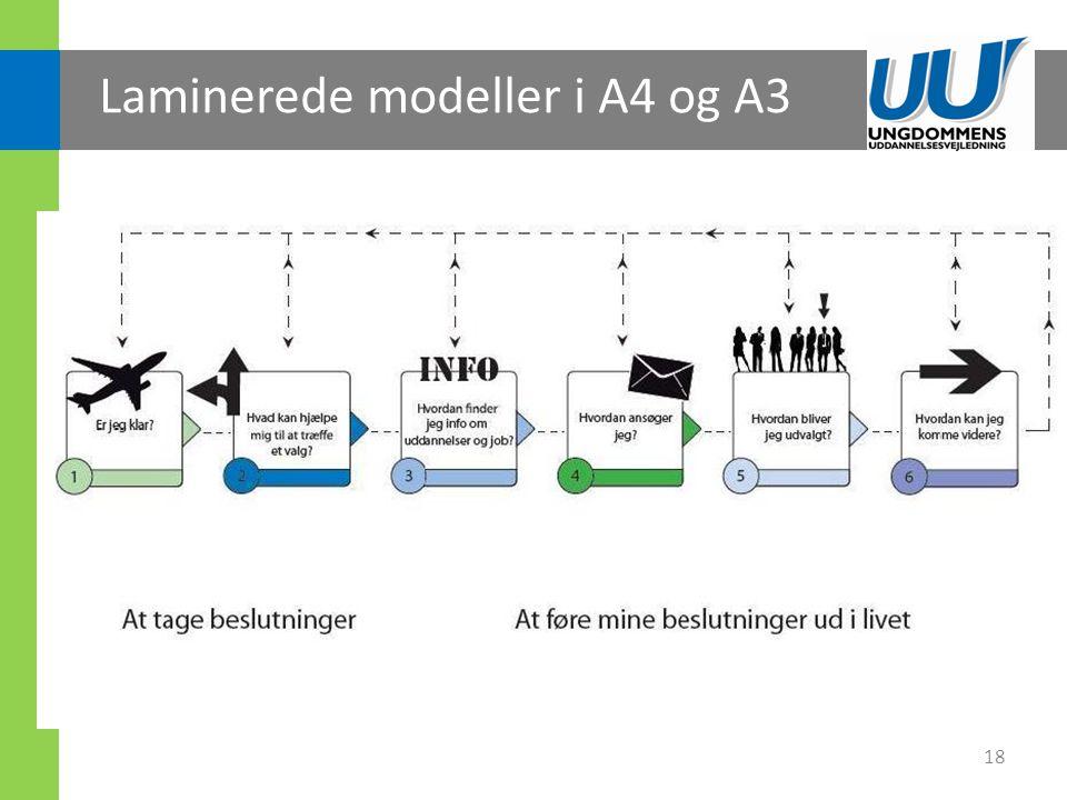 Laminerede modeller i A4 og A3